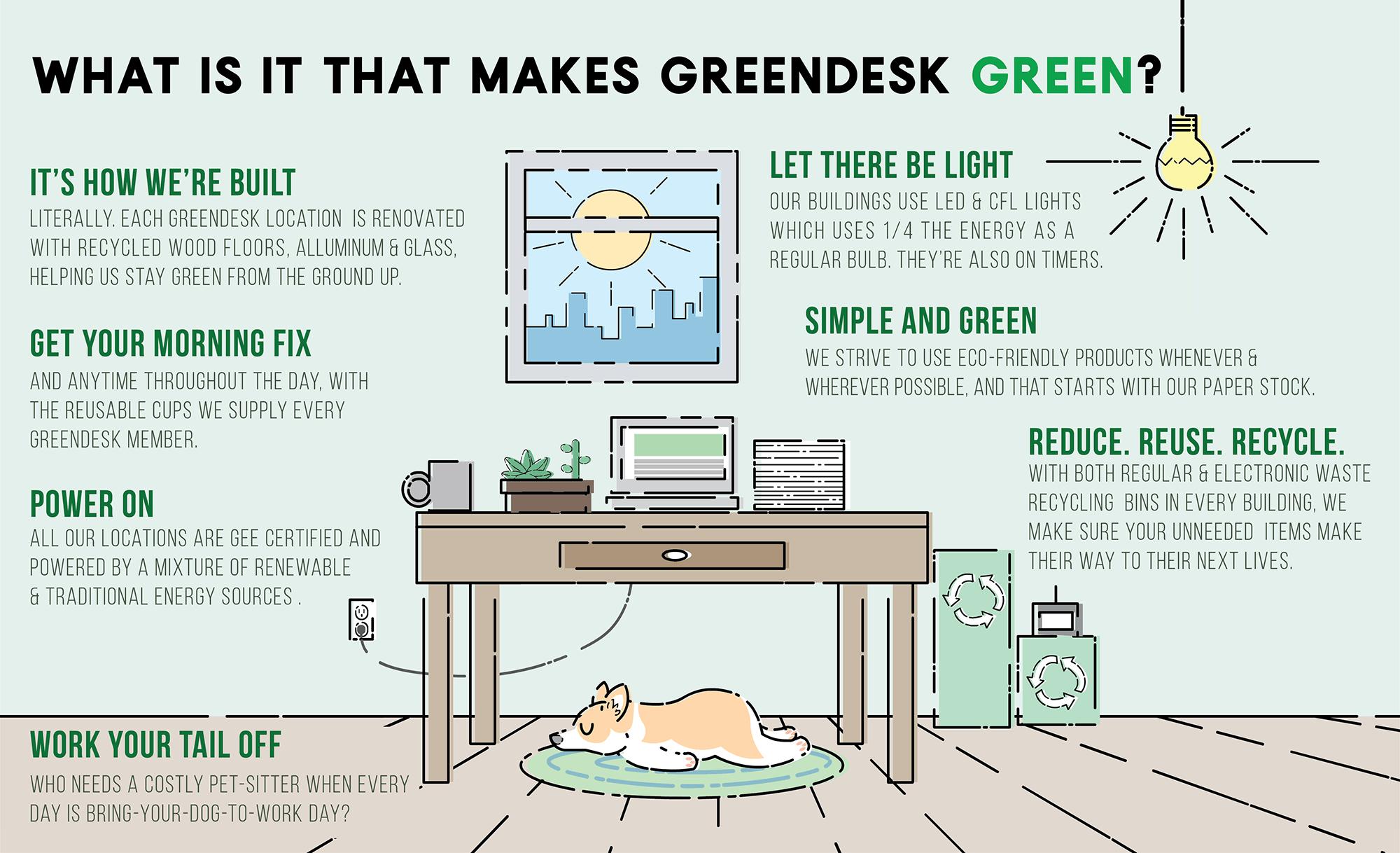 Environmentally Friendly Ad